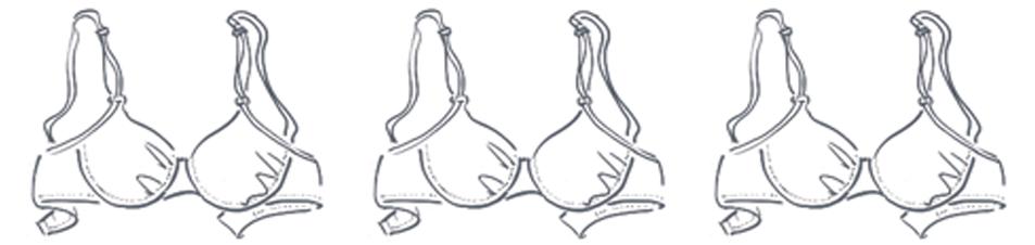 BH Größentabelle richtige BH Größe ermitteln BH-Größenberater